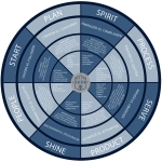 leadership lessons circle_smaller