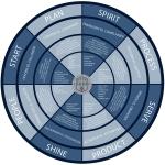 leadership lessons circle_smaller