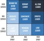 leadership_matrix