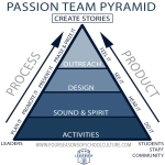 passion_team_pyramid_smaller